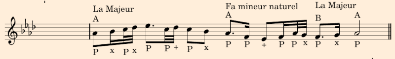 http://i39.servimg.com/u/f39/11/04/30/91/melodi14.png
