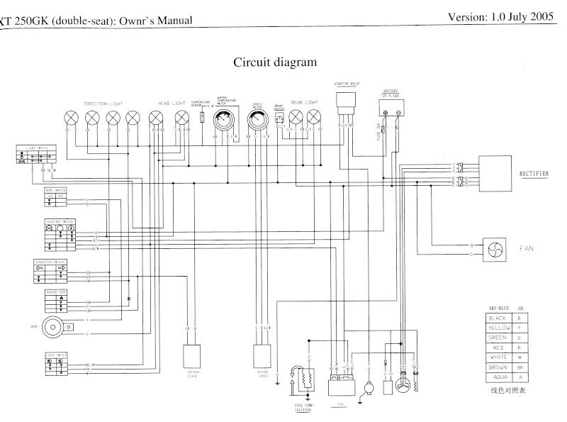 Sahara 150cc Go Kart Wiring Diagram - Wiring Diagram
