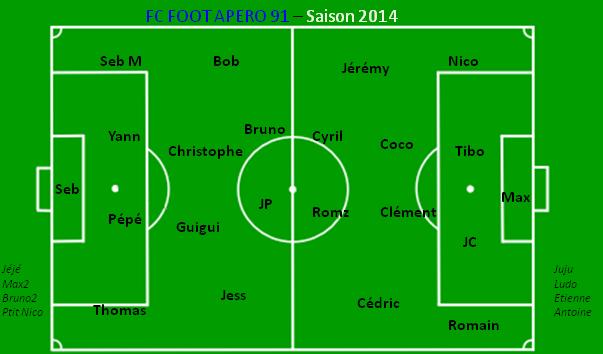Football de Savigny Canal Historique