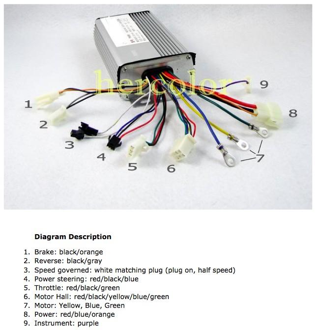 Piloter un contr leur de v lo lectrique - Controleur de consommation electrique ...