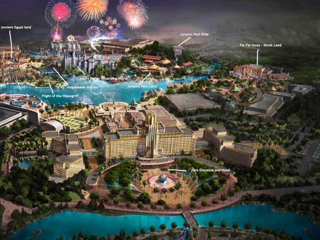 Chine Universal Studios Beijing 2020