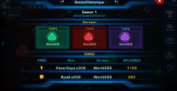 Pandora Results