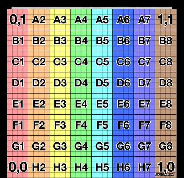 https://guide.fezet.fr/sims-4/construction/raccourcis-claviers-codes-triche-sims-4/