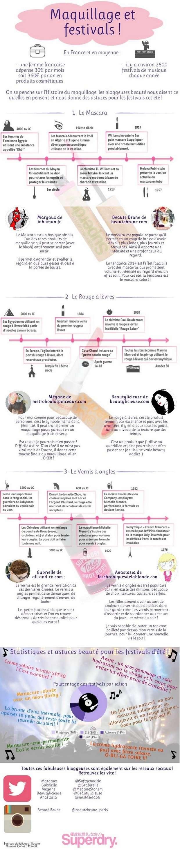 Maquillage et Festivals FR_2