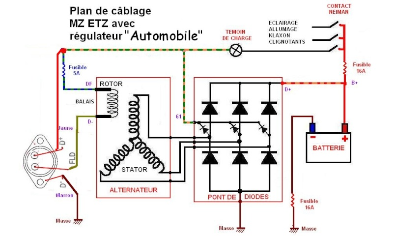 regulateur de tension alternateur moto