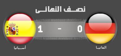 اهداف مباراة اسبانيا المانيا روابط مباشرة ^_^