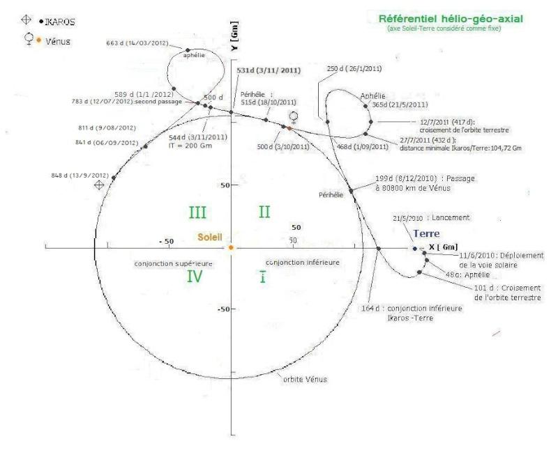 trajec12.jpg