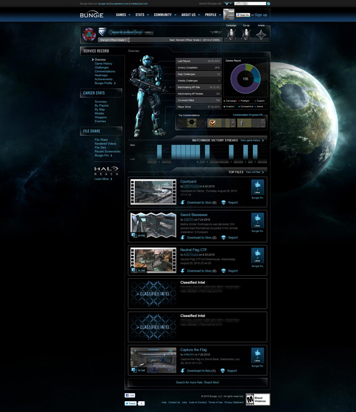 Halo reach matchmaking stats