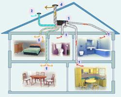 pab koj tus kheej kom vaj tse muaj kev nyob nyab xeeb. Black Bedroom Furniture Sets. Home Design Ideas