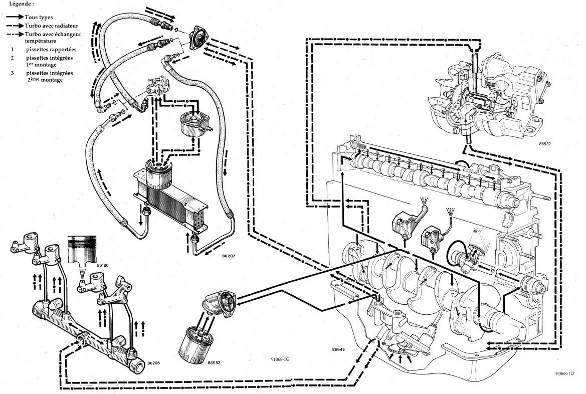 circuit huile j8s atmo ou turbo. Black Bedroom Furniture Sets. Home Design Ideas