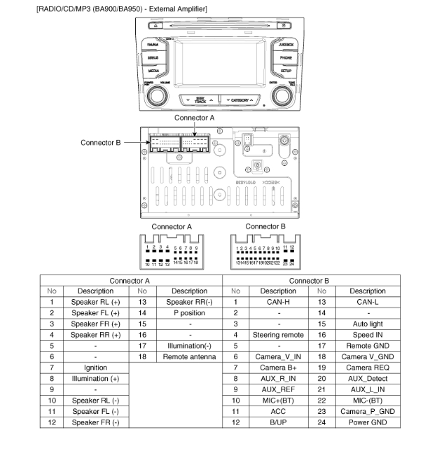kia sportage radio wiring diagram schematic harness adapter stero forum