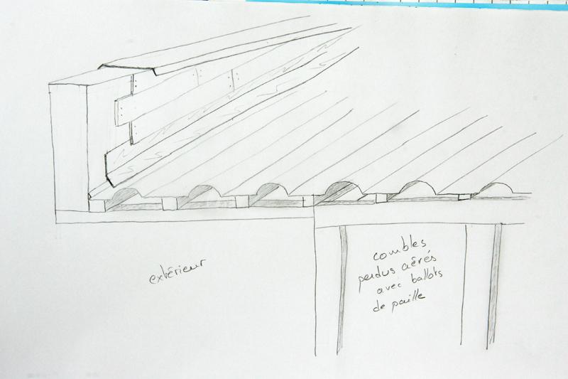 isolation toiture en paille en combles perdus. Black Bedroom Furniture Sets. Home Design Ideas