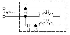 variateur de vitesse pour moteur monophas u00e9