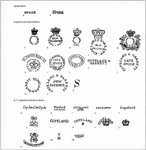 dating nymphenburg porcelain marks Images and descriptions of marks for porcelain and pottery glazed and confused: majolica pottery marks: minton date codes the nymphenburg mark.