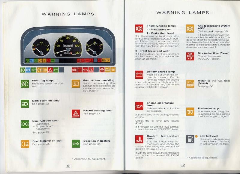 fomoco wiring diagram led circuit diagrams   elsavadorla Small Engine Repair Manuals Small Engine Repair Manuals