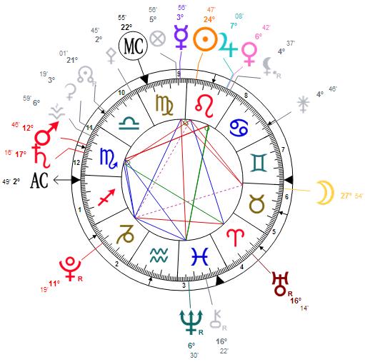 Site rencontre astrologique