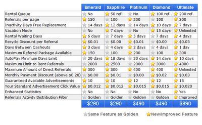 دليل أفضل شركة Neobux للربح السريع الانترنت 2014 بوابة 2013 3610.jpg