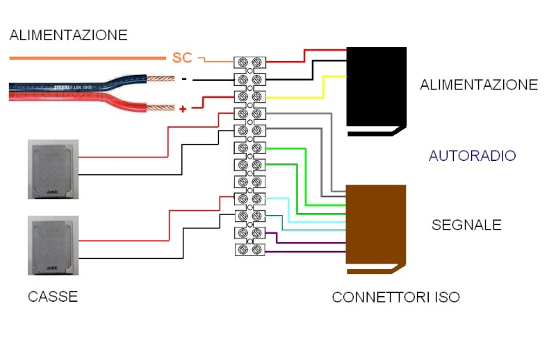 Schema Elettrico Autoradio Fiat Punto 2 Serie : A installazione autoradio sopra e sotto tascone