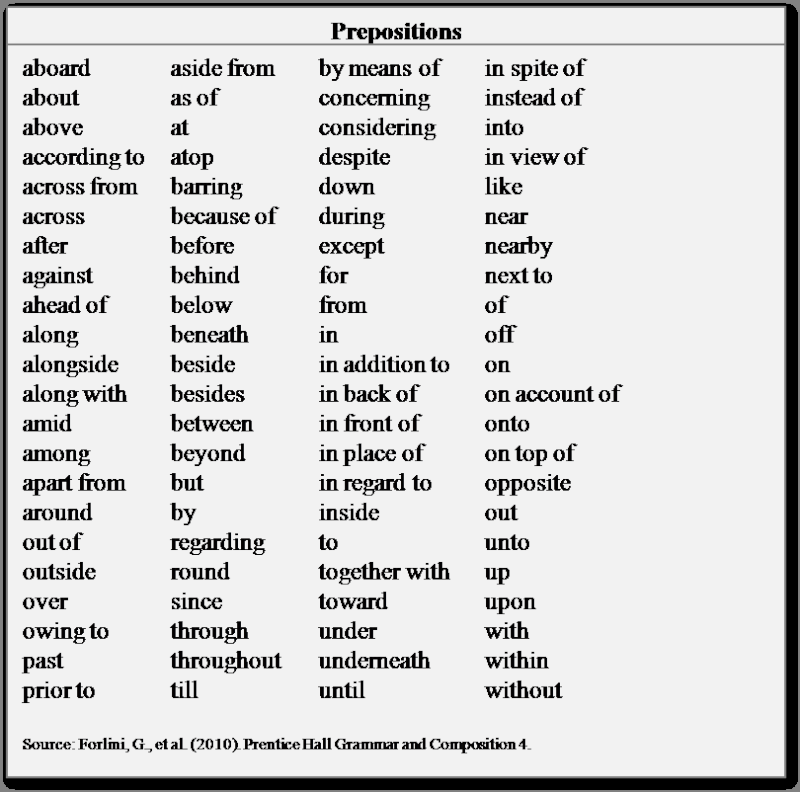 Displaying 15 gallery images for compound preposition list