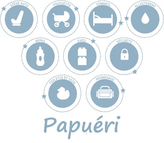 Papuéri