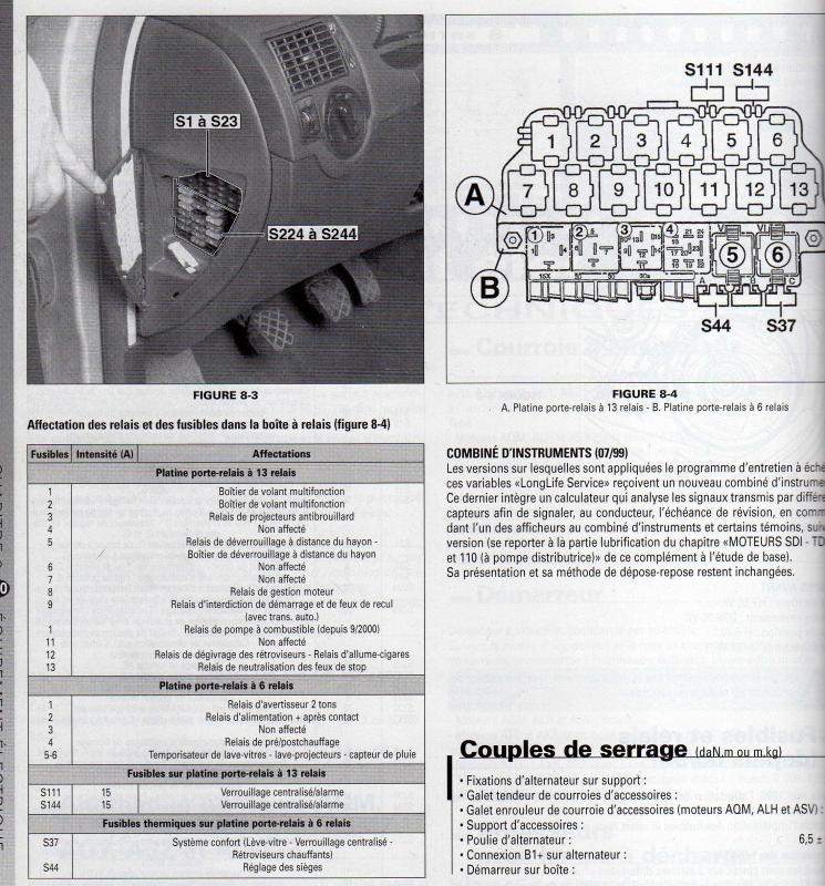 Vw polo 1 4 tdi an 2001 moteur s 39 est coup en roulant - Comment savoir si un fusible de voiture est grille ...