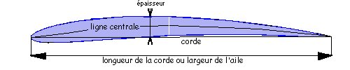 corde10.jpg