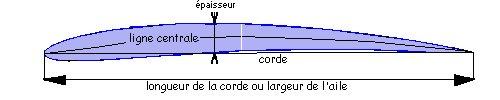 corde10