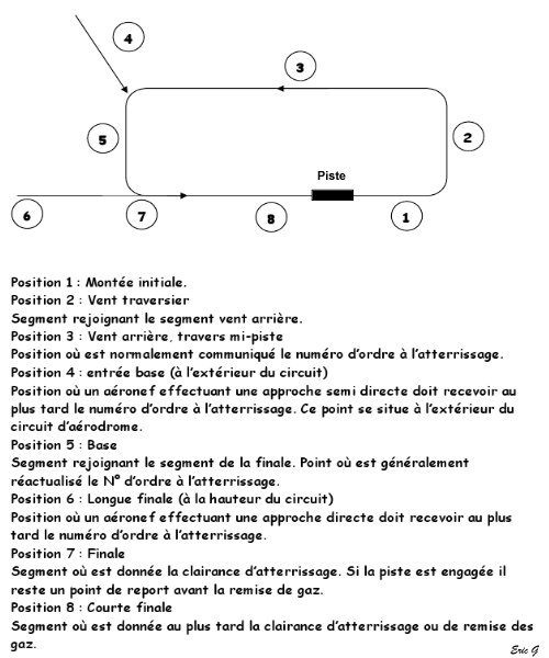 etapes10
