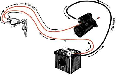 Difference Between Slip Ring And Squirrel Cage Induction Motor furthermore 7qw6o Kawasiki 20 Hp Fd620d Will Not Start When Hot No Problem also Headphone Wiring Colors as well T2342p30 Remontage Faisceau as well Showthread. on motor starter wiring diagram