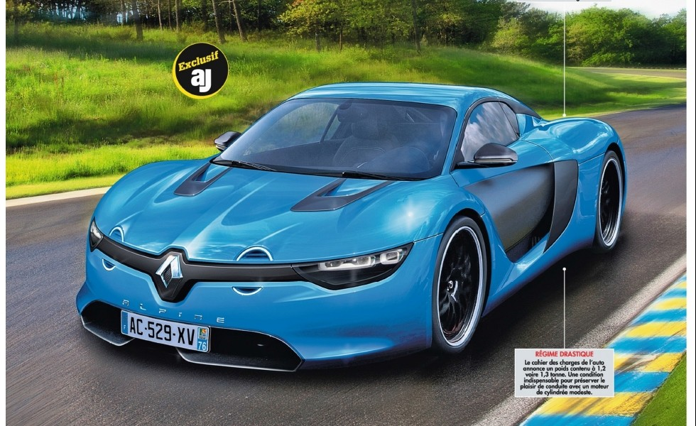 Renault alpine 2016