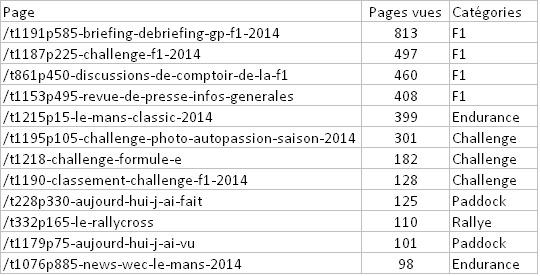 stats210.jpg