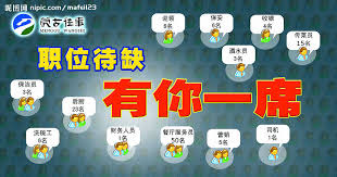 招聘-大市場長工.短工.日工.時工 Jobs - Large market long working day laborers when Bracero workers.