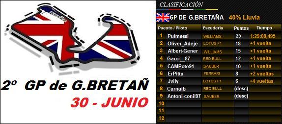 2- GP de  G.BRETAÑA
