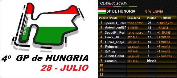 4- GP de  HUNGRIA