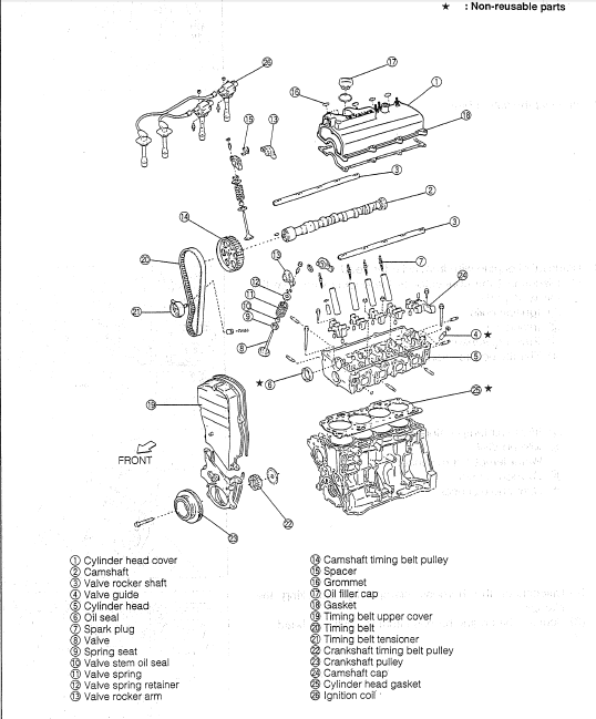 daihatsu mini truck wiring diagram imageresizertool com