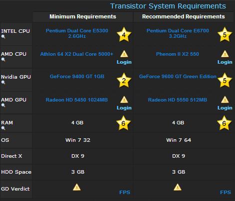حصريا لعبة الاكشن الاكثر من رائعة Transistor 2014 Excellence Repack 1.9.GB على الخليج