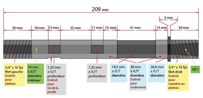 Plan pour arbre de tour à bois