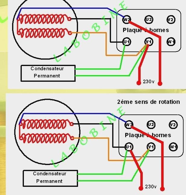 how to change rotation pdf