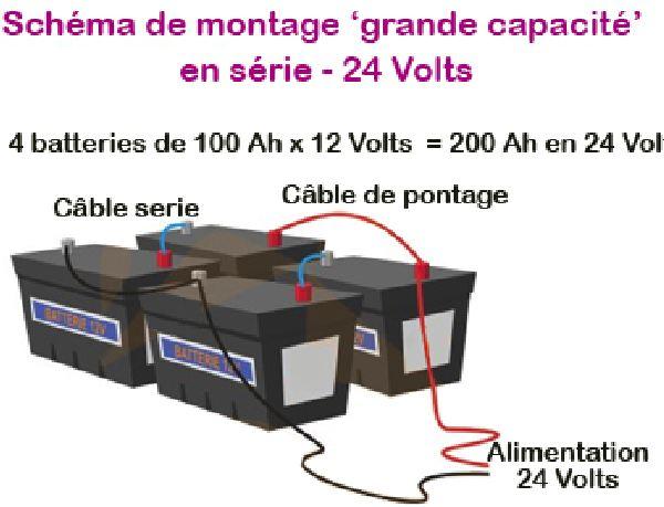 electricit branchement parall le et en s rie. Black Bedroom Furniture Sets. Home Design Ideas