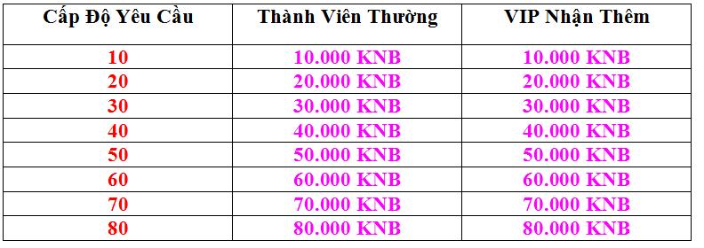 16h00 - 15-12-2014 Open Vấn Tiên Vĩnh Cửu - WEDGAME Tặng KNB hằng ngày duy nhất VN!!